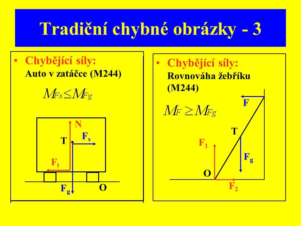 Tradiční chybné obrázky - 3 Chybějící síly: Auto v zatáčce (M244) Chybějící síly: Rovnováha žebříku (M244) O T F FgFg F1F1 F2F2 T O FgFg FsFs N FtFt.