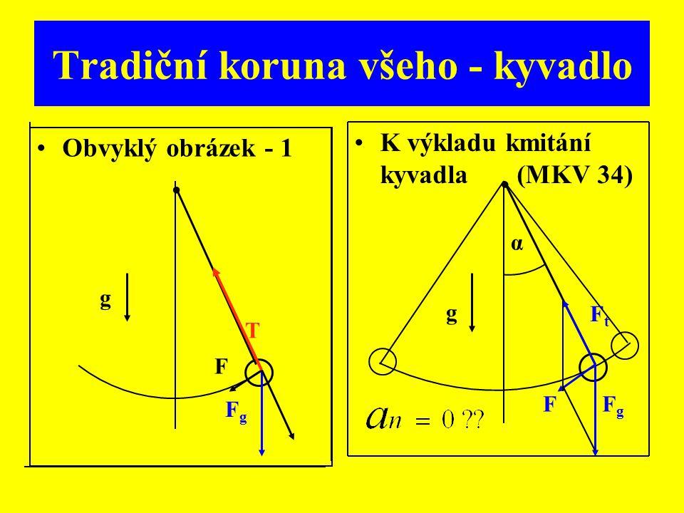 Tradiční koruna všeho - kyvadlo Obvyklý obrázek - 1 K výkladu kmitání kyvadla (MKV 34). FgFg g F T. α FgFg FtFt F g