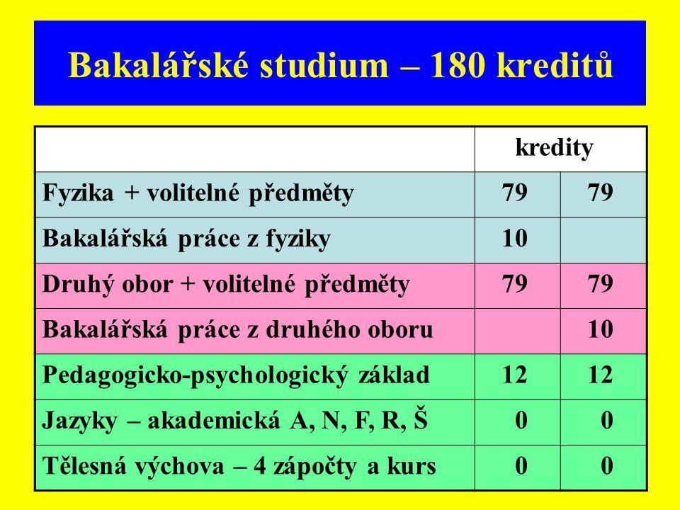 Bakalářské studium – 180 kreditů kredity Fyzika + volitelné předměty 79 Bakalářská práce z fyziky 10 Druhý obor + volitelné předměty 79 Bakalářská prá
