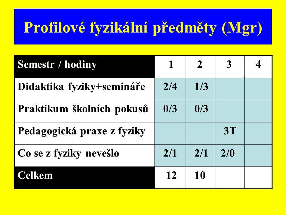 Profilové fyzikální předměty (Mgr) Semestr / hodiny 1 2 3 4 Didaktika fyziky+semináře 2/4 1/3 Praktikum školních pokusů 0/3 Pedagogická praxe z fyziky