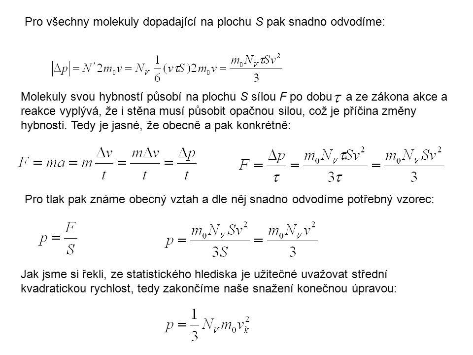 Pro všechny molekuly dopadající na plochu S pak snadno odvodíme: Molekuly svou hybností působí na plochu S sílou F po dobu a ze zákona akce a reakce v