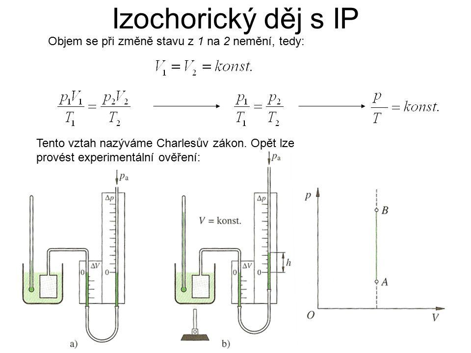 Izochorický děj s IP Objem se při změně stavu z 1 na 2 nemění, tedy: Tento vztah nazýváme Charlesův zákon. Opět lze provést experimentální ověření:
