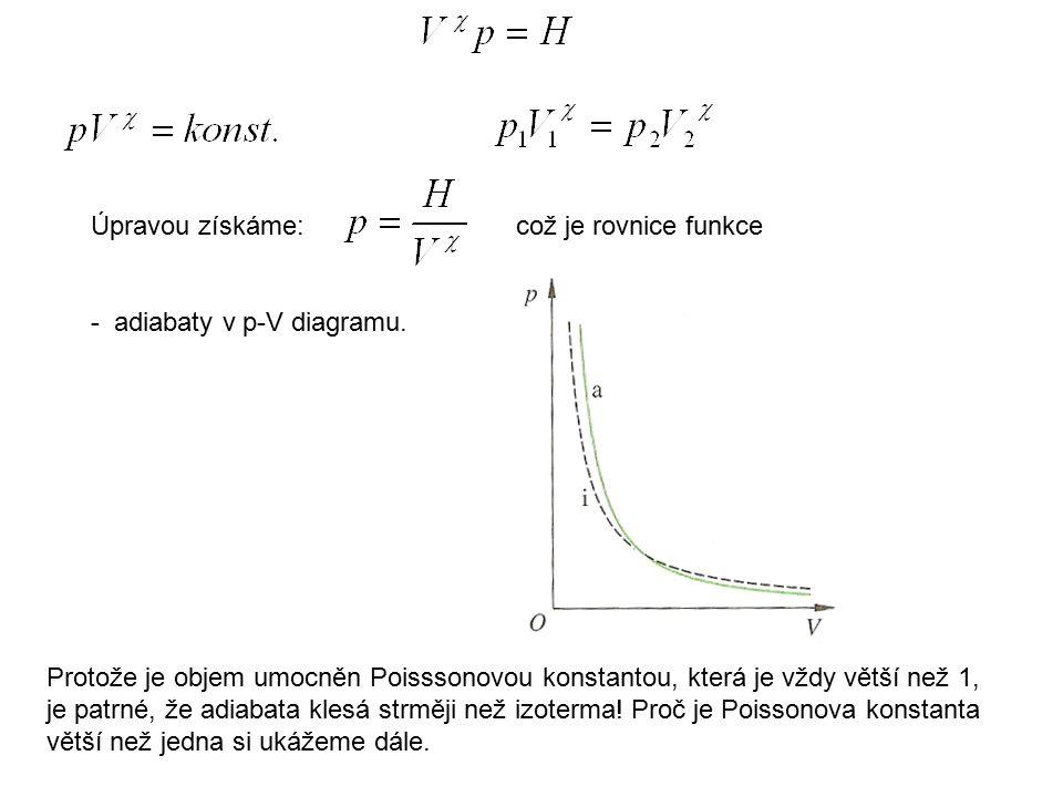 Úpravou získáme:což je rovnice funkce - adiabaty v p-V diagramu. Protože je objem umocněn Poisssonovou konstantou, která je vždy větší než 1, je patrn