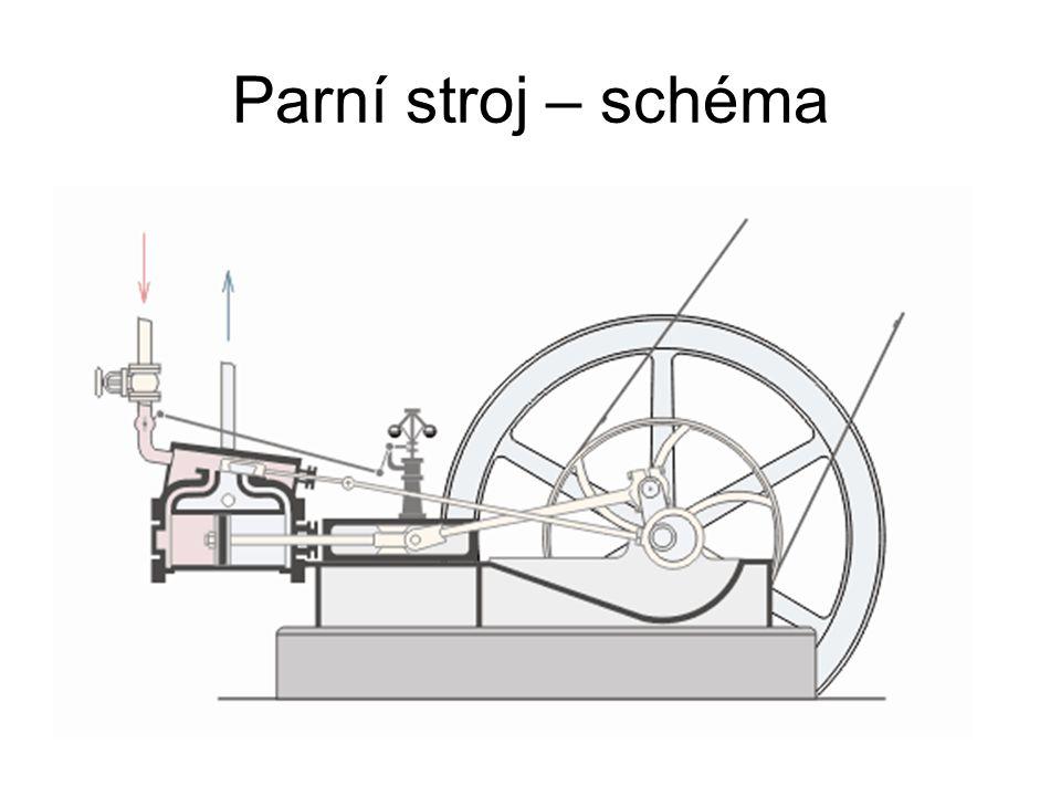 Parní stroj – schéma