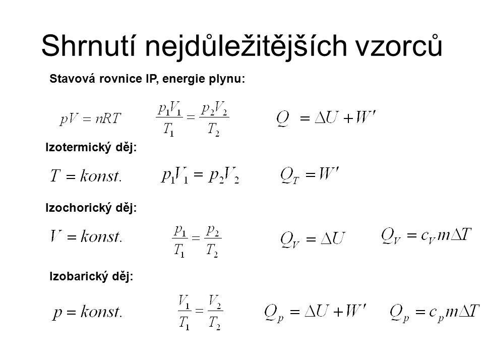 Shrnutí nejdůležitějších vzorců Stavová rovnice IP, energie plynu: Izotermický děj: Izochorický děj: Izobarický děj: