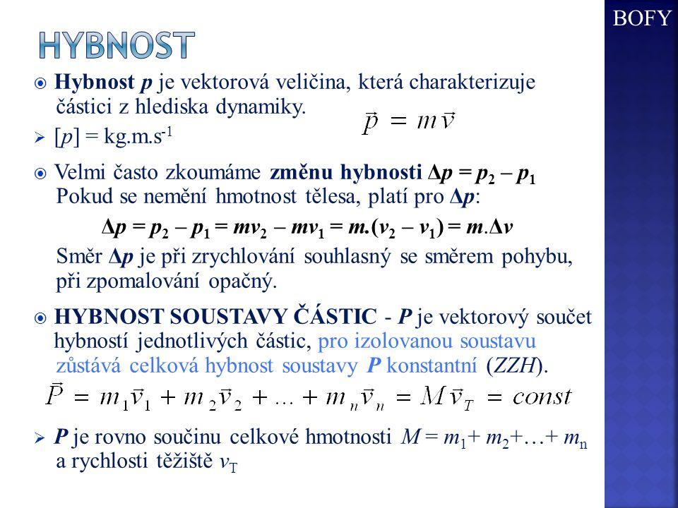  Hybnost p je vektorová veličina, která charakterizuje částici z hlediska dynamiky.  [p] = kg.m.s -1  Velmi často zkoumáme změnu hybnosti Δp = p 2