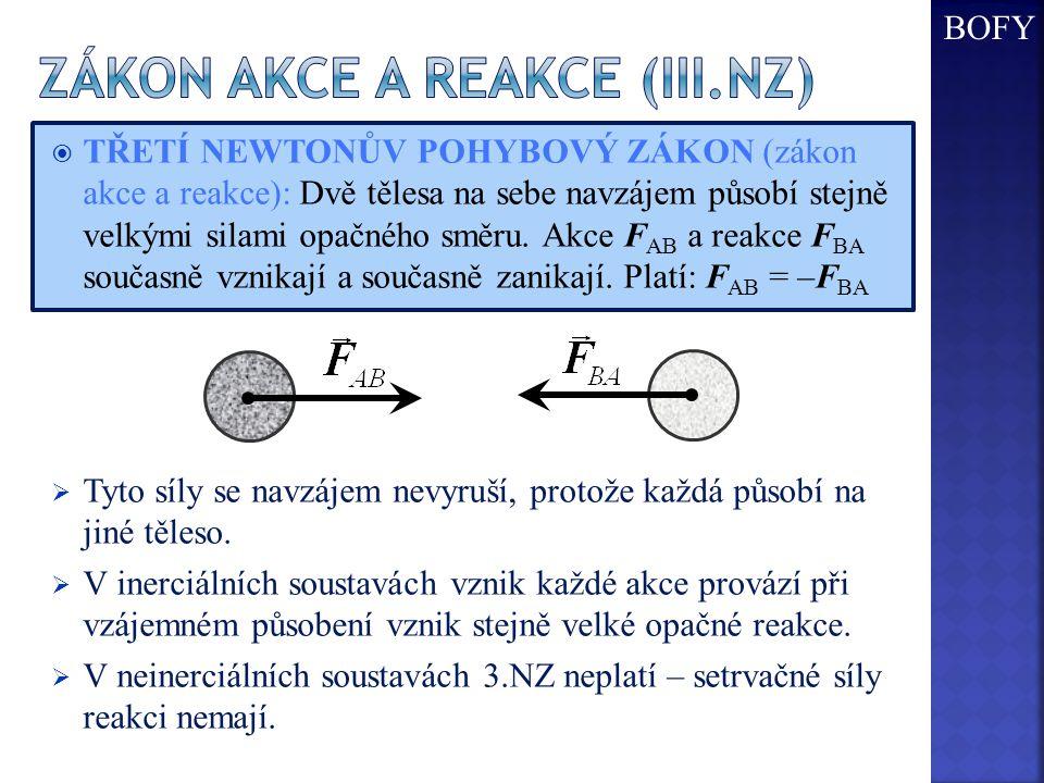  TŘETÍ NEWTONŮV POHYBOVÝ ZÁKON (zákon akce a reakce): Dvě tělesa na sebe navzájem působí stejně velkými silami opačného směru. Akce F AB a reakce F B