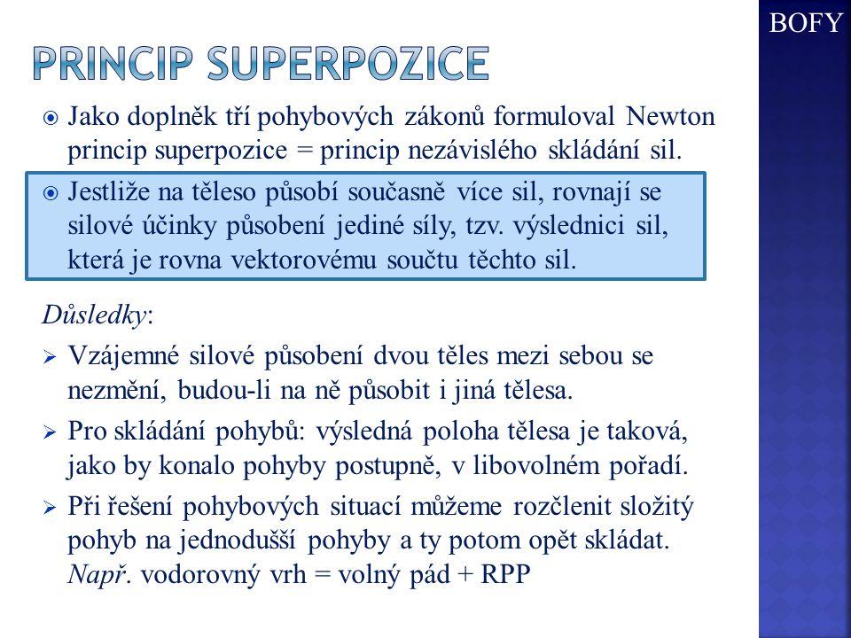  Jako doplněk tří pohybových zákonů formuloval Newton princip superpozice = princip nezávislého skládání sil.  Jestliže na těleso působí současně ví