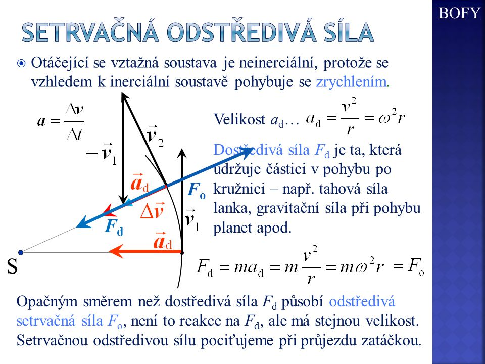  Otáčející se vztažná soustava je neinerciální, protože se vzhledem k inerciální soustavě pohybuje se zrychlením. S Opačným směrem než dostředivá síl