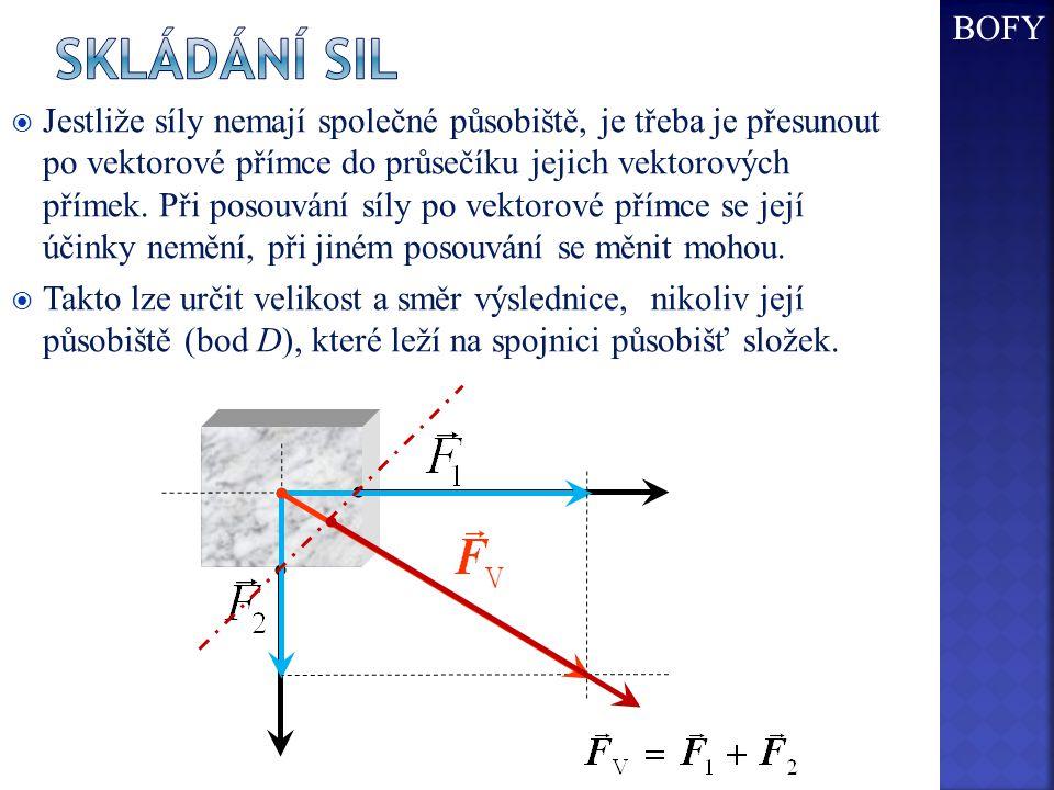  Jestliže síly nemají společné působiště, je třeba je přesunout po vektorové přímce do průsečíku jejich vektorových přímek. Při posouvání síly po vek