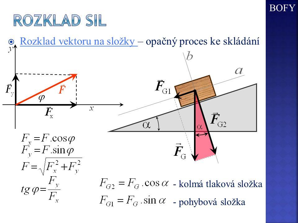  Rozklad vektoru na složky – opačný proces ke skládání - kolmá tlaková složka - pohybová složka BOFY