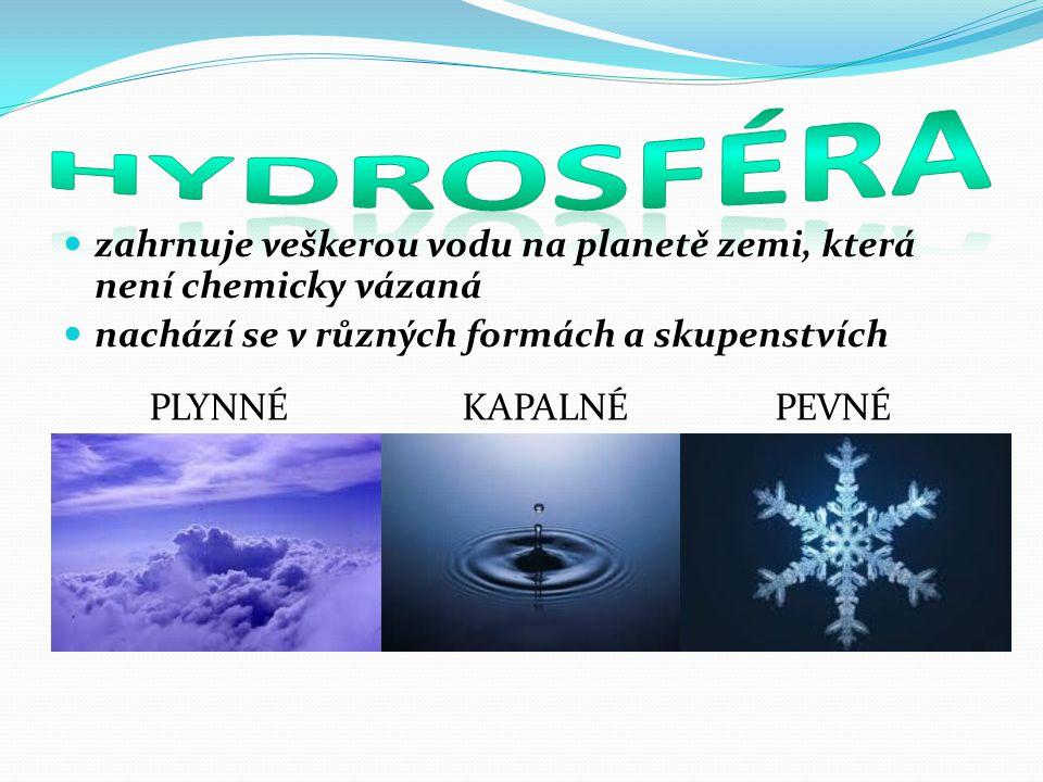zahrnuje veškerou vodu na planetě zemi, která není chemicky vázaná nachází se v různých formách a skupenstvích PLYNNÉKAPALNÉ PEVNÉ