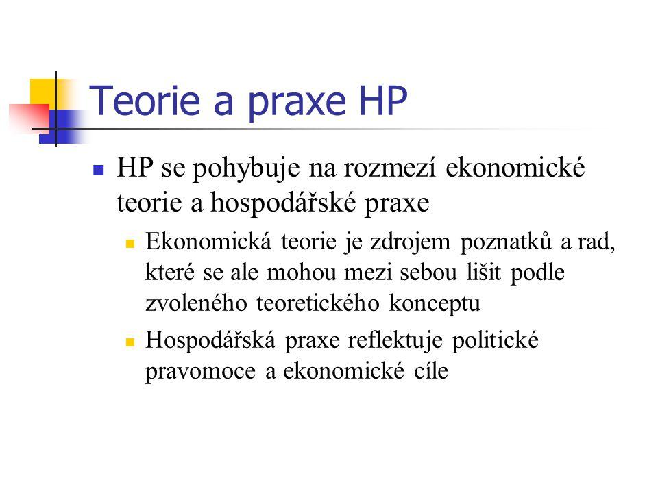 Teorie a praxe HP HP se pohybuje na rozmezí ekonomické teorie a hospodářské praxe Ekonomická teorie je zdrojem poznatků a rad, které se ale mohou mezi sebou lišit podle zvoleného teoretického konceptu Hospodářská praxe reflektuje politické pravomoce a ekonomické cíle