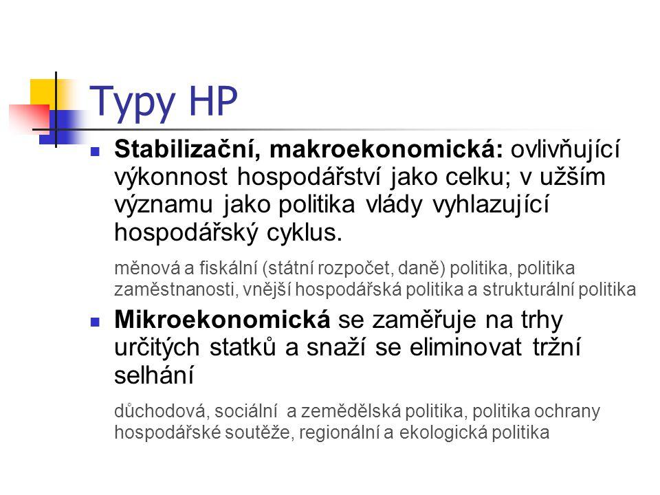 Typy HP Stabilizační, makroekonomická: ovlivňující výkonnost hospodářství jako celku; v užším významu jako politika vlády vyhlazující hospodářský cyklus.