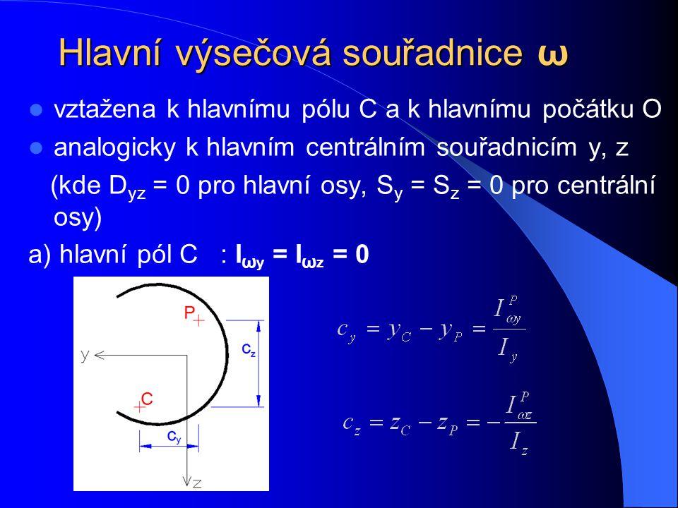 Hlavní výsečová souřadnice ω vztažena k hlavnímu pólu C a k hlavnímu počátku O analogicky k hlavním centrálním souřadnicím y, z (kde D yz = 0 pro hlav