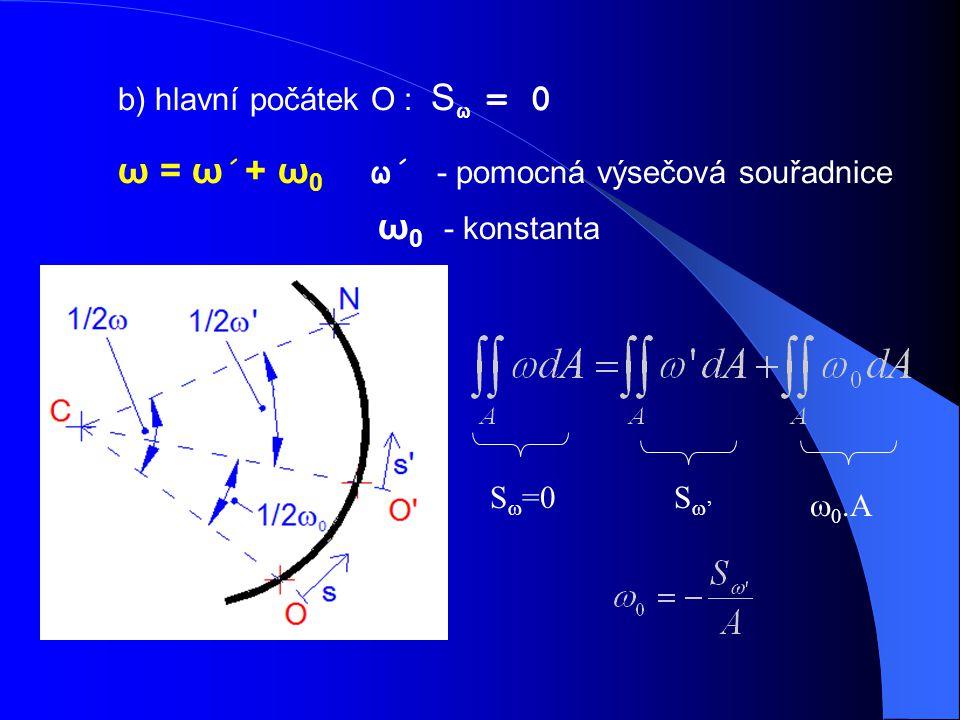 b) hlavní počátek O : S ω = 0 ω = ω´+ ω 0 ω´ - pomocná výsečová souřadnice ω 0 - konstanta S  =0S'S'  0.A