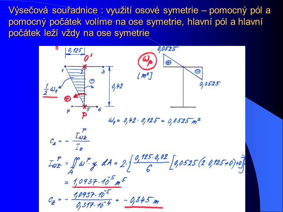 Výsečová souřadnice : využití osové symetrie – pomocný pól a pomocný počátek volíme na ose symetrie, hlavní pól a hlavní počátek leží vždy na ose syme