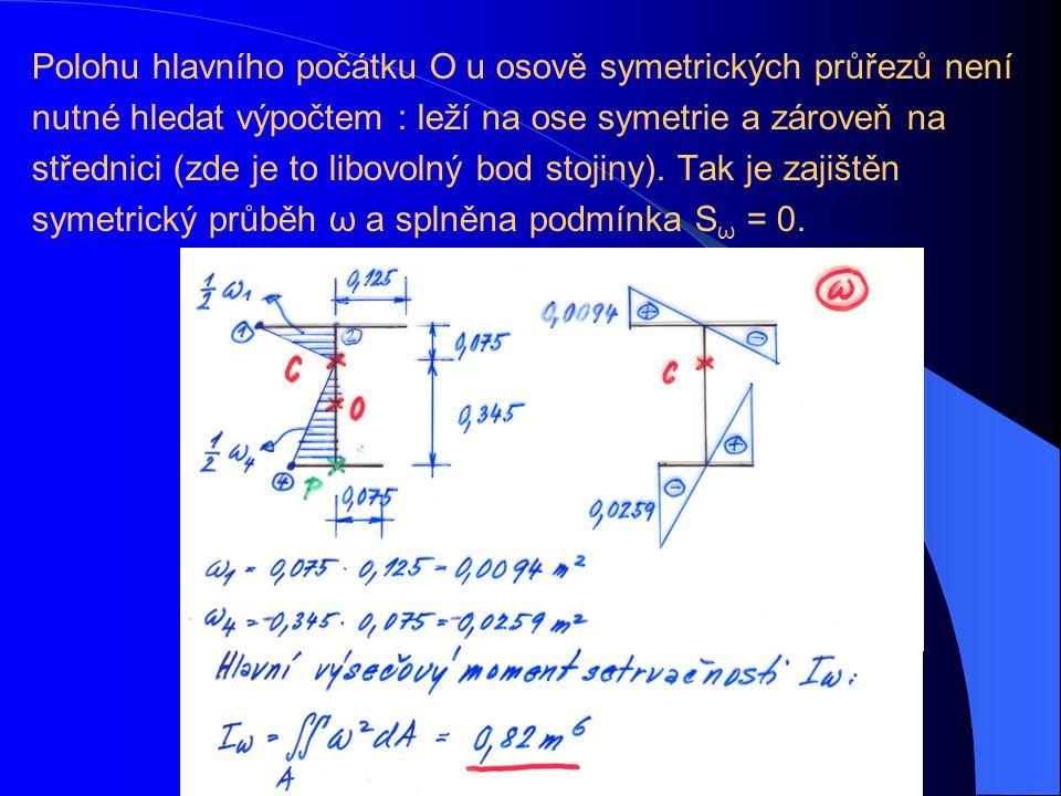Polohu hlavního počátku O u osově symetrických průřezů není nutné hledat výpočtem : leží na ose symetrie a zároveň na střednici (zde je to libovolný b