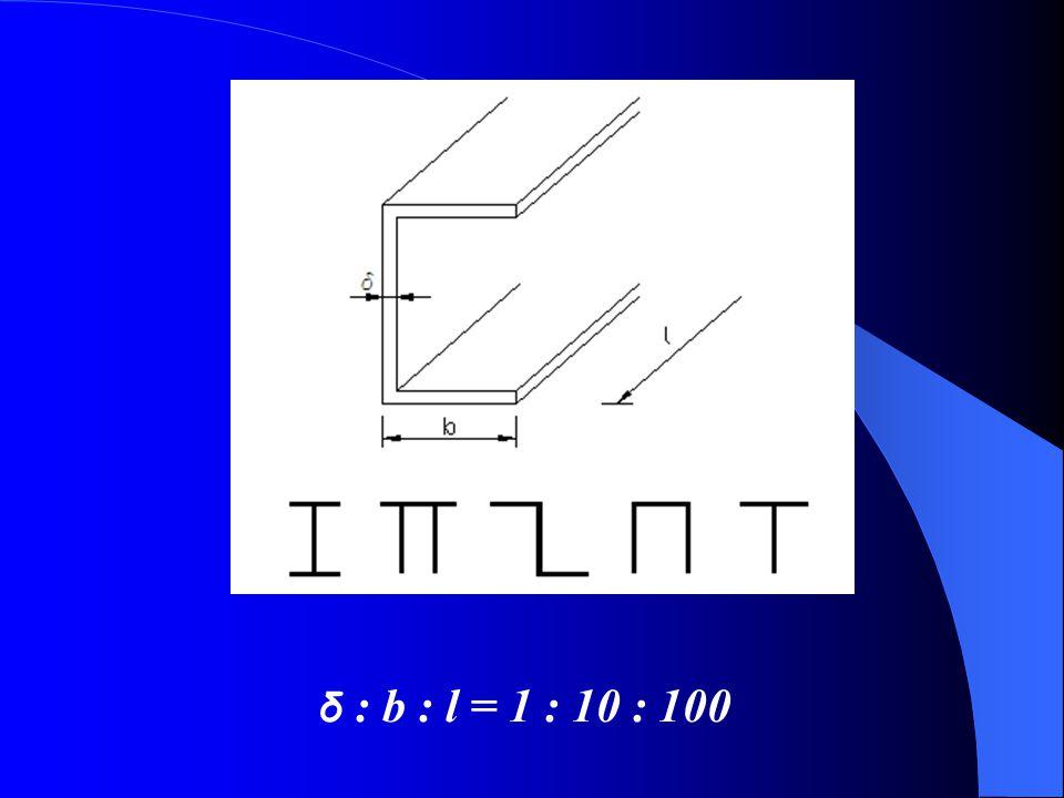 Zjednodušení výpočtu průřezových charakteristik A = ∑ b i.