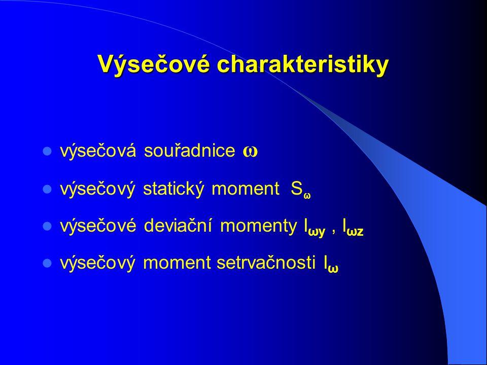 Výsečové charakteristiky výsečová souřadnice ω výsečový statický moment S ω výsečové deviační momenty I ωy, I ωz výsečový moment setrvačnosti I ω