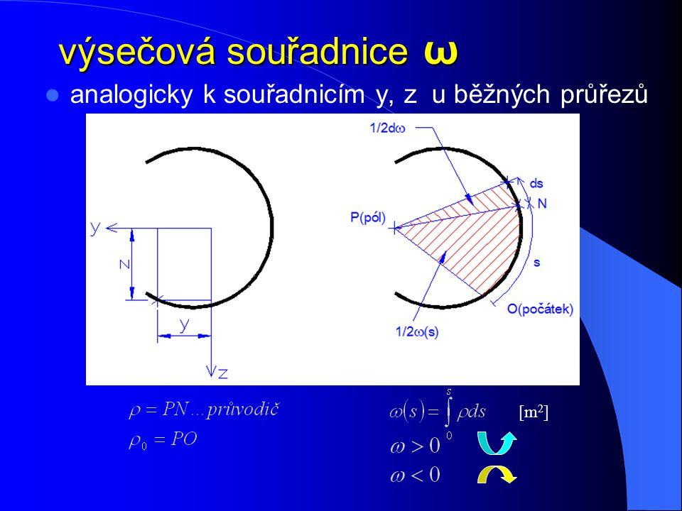 výsečová souřadnice ω analogicky k souřadnicím y, z u běžných průřezů [m 2 ]