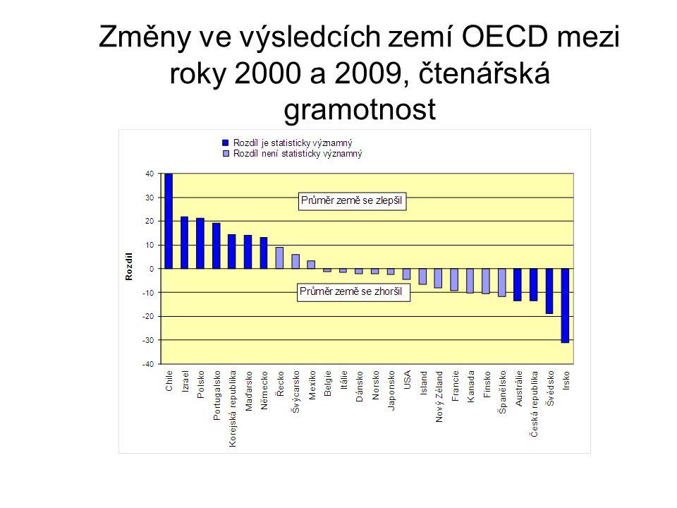 Změny ve výsledcích zemí OECD mezi roky 2000 a 2009, čtenářská gramotnost