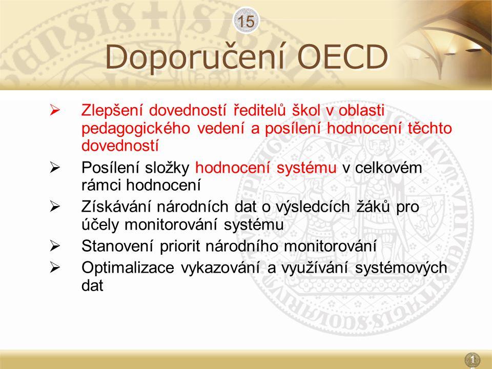 Doporučení OECD  Zlepšení dovedností ředitelů škol v oblasti pedagogického vedení a posílení hodnocení těchto dovedností  Posílení složky hodnocení