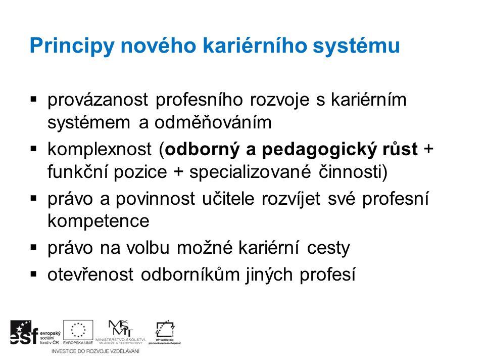 Principy nového kariérního systému  provázanost profesního rozvoje s kariérním systémem a odměňováním  komplexnost (odborný a pedagogický růst + fun