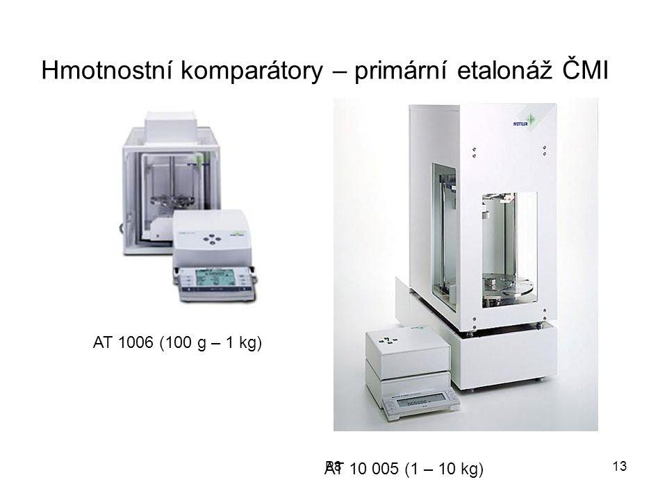 P813 AT 10 005 (1 – 10 kg) AT 1006 (100 g – 1 kg) Hmotnostní komparátory – primární etalonáž ČMI