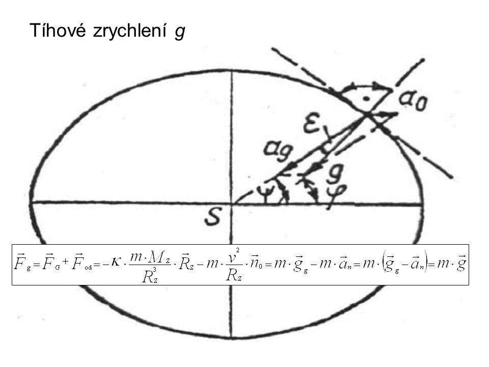 P823 Tíhové zrychlení g