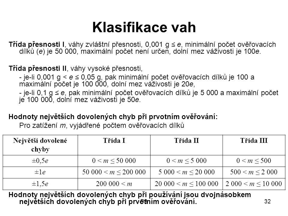 P832 Klasifikace vah Třída přesnosti I, váhy zvláštní přesnosti, 0,001 g ≤ e, minimální počet ověřovacích dílků (e) je 50 000, maximální počet není určen, dolní mez váživosti je 100e.