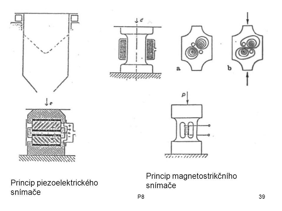 P839 Princip piezoelektrického snímače Princip magnetostrikčního snímače