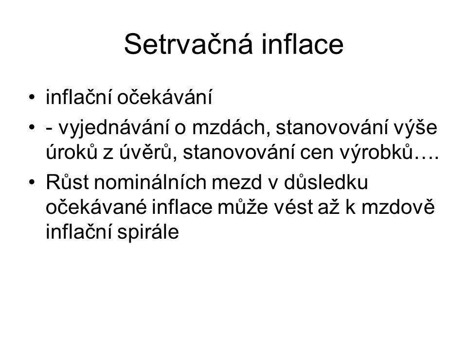 Setrvačná inflace inflační očekávání - vyjednávání o mzdách, stanovování výše úroků z úvěrů, stanovování cen výrobků….