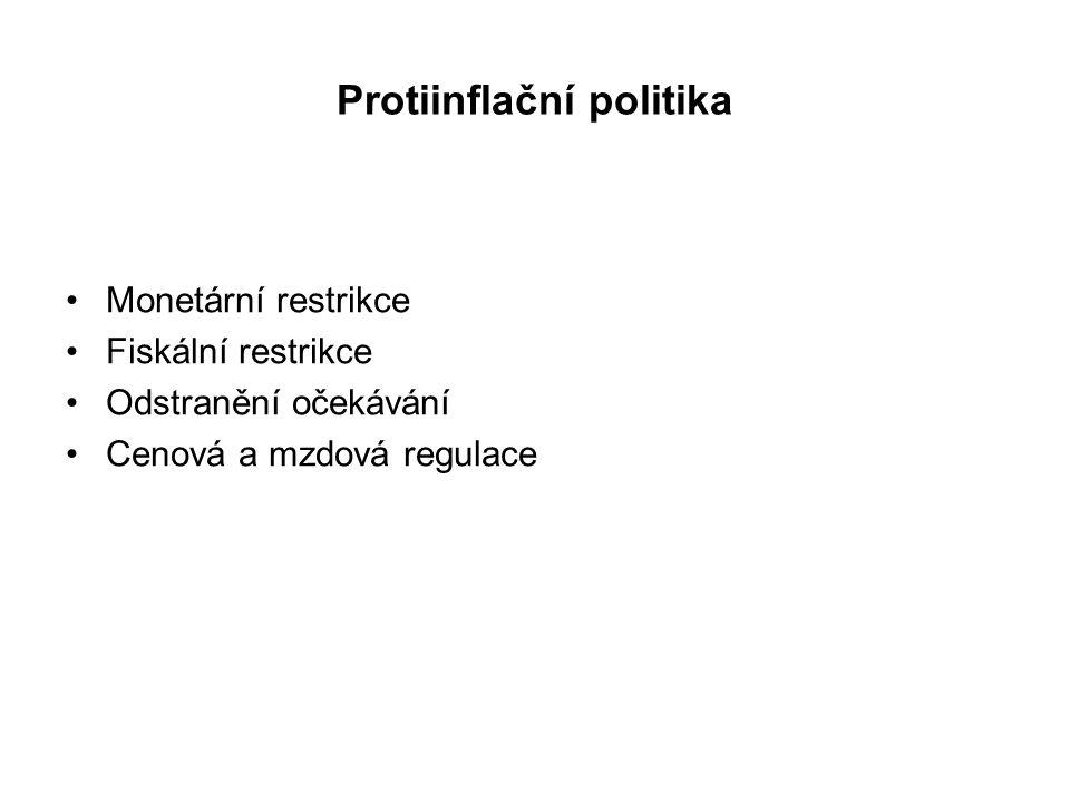 Protiinflační politika Monetární restrikce Fiskální restrikce Odstranění očekávání Cenová a mzdová regulace