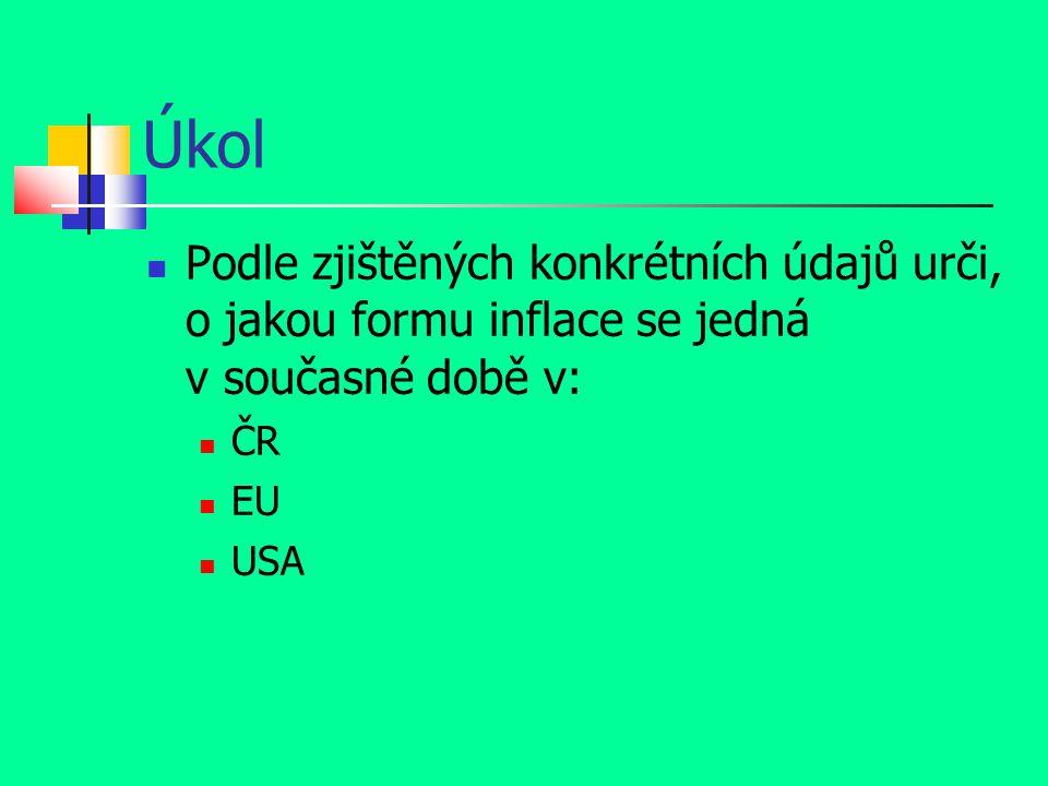 Úkol Podle zjištěných konkrétních údajů urči, o jakou formu inflace se jedná v současné době v: ČR EU USA