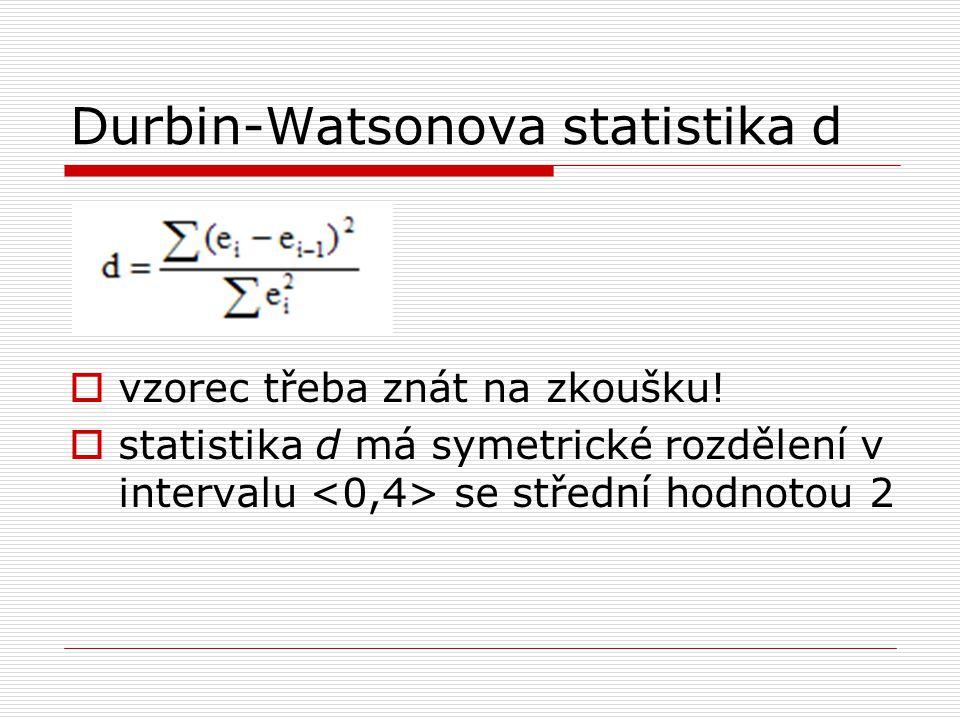 Durbin-Watsonova statistika d  vzorec třeba znát na zkoušku!  statistika d má symetrické rozdělení v intervalu se střední hodnotou 2