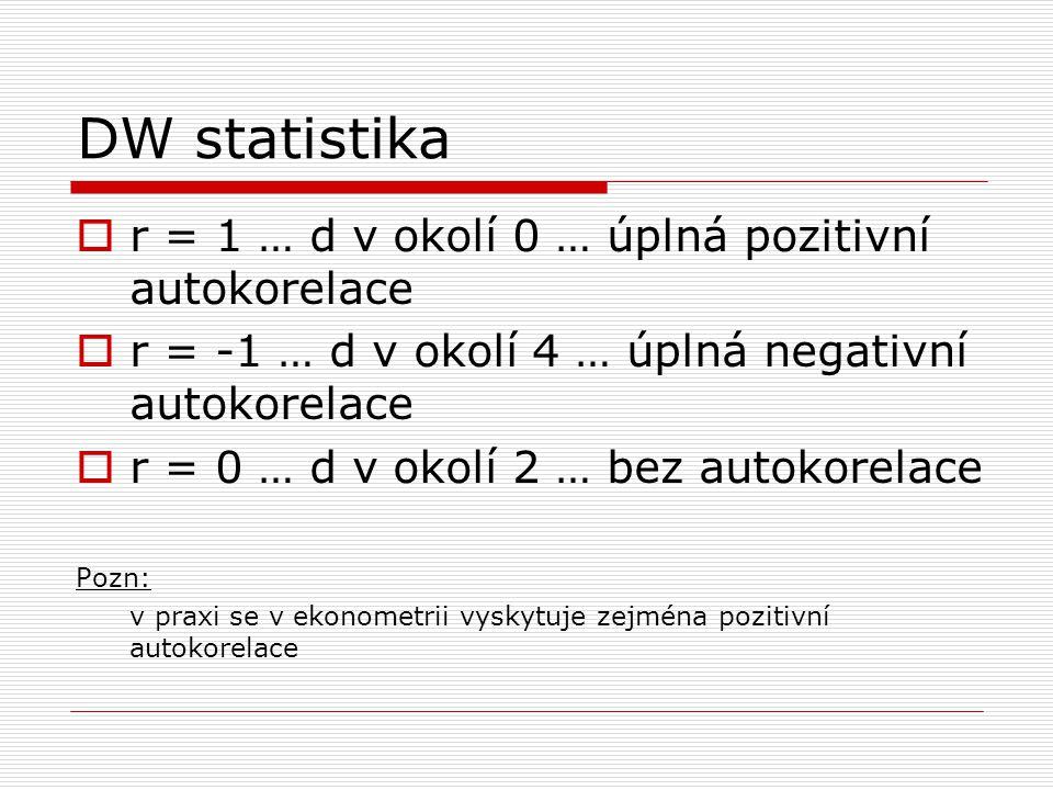 DW statistika  r = 1 … d v okolí 0 … úplná pozitivní autokorelace  r = -1 … d v okolí 4 … úplná negativní autokorelace  r = 0 … d v okolí 2 … bez a