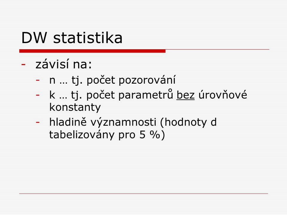 DW statistika -závisí na: -n … tj. počet pozorování -k … tj. počet parametrů bez úrovňové konstanty -hladině významnosti (hodnoty d tabelizovány pro 5