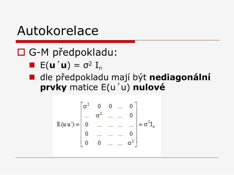 Autokorelace  G-M předpokladu: E(u´u) = σ 2 I n dle předpokladu mají být nediagonální prvky matice E(u´u) nulové