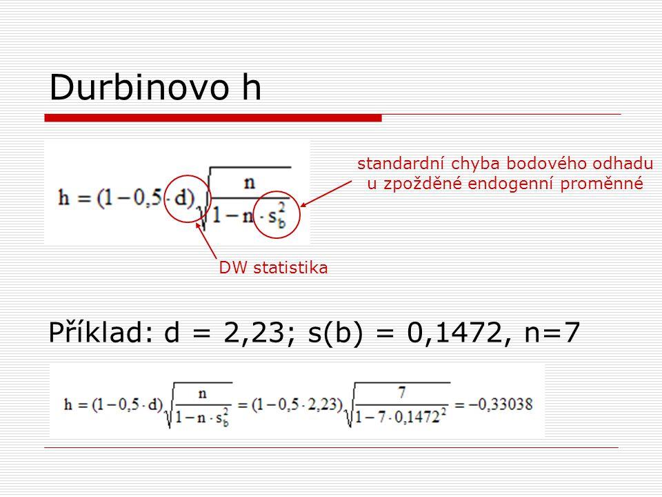 Durbinovo h Příklad: d = 2,23; s(b) = 0,1472, n=7 standardní chyba bodového odhadu u zpožděné endogenní proměnné DW statistika
