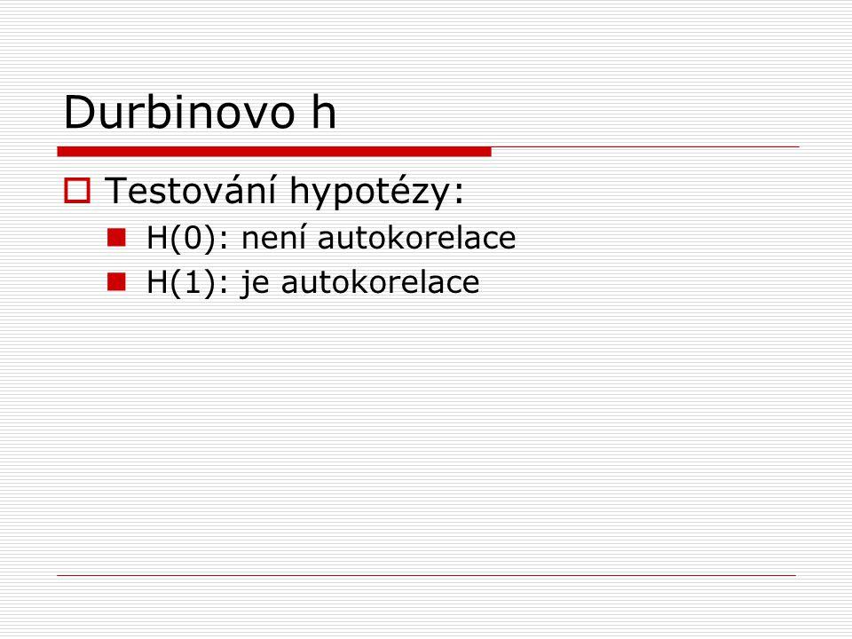 Durbinovo h  Testování hypotézy: H(0): není autokorelace H(1): je autokorelace