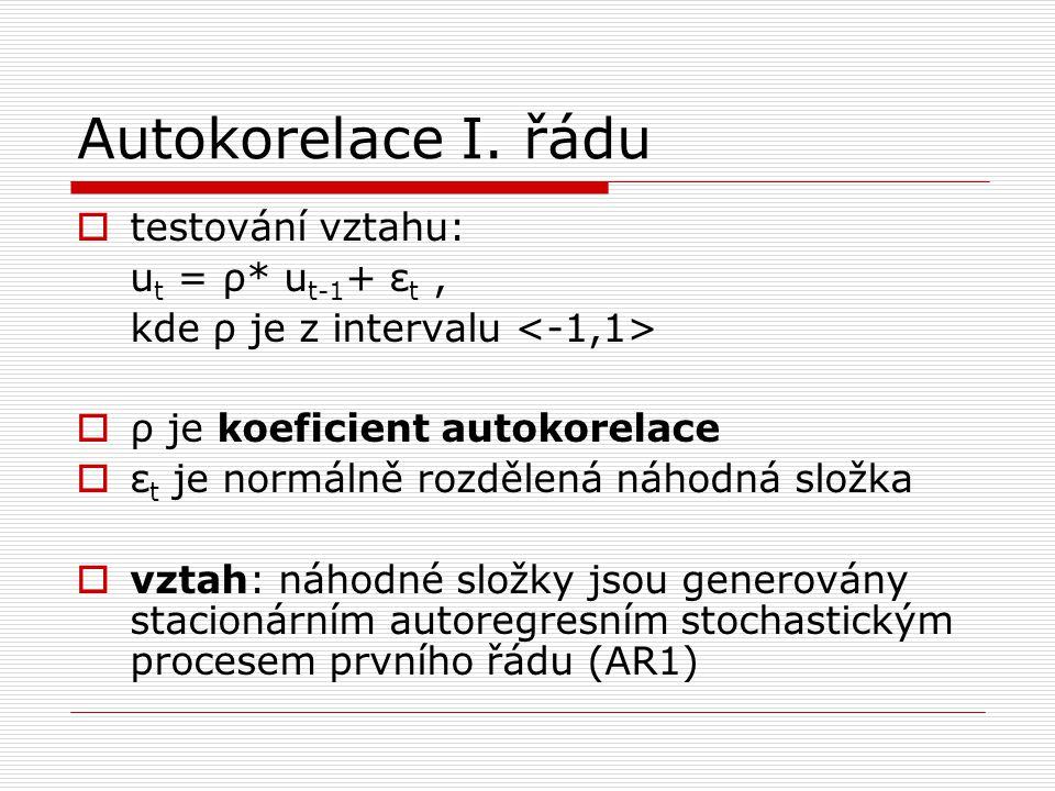 Autokorelace I. řádu  testování vztahu: u t = ρ* u t-1 + ε t, kde ρ je z intervalu  ρ je koeficient autokorelace  ε t je normálně rozdělená náhodná