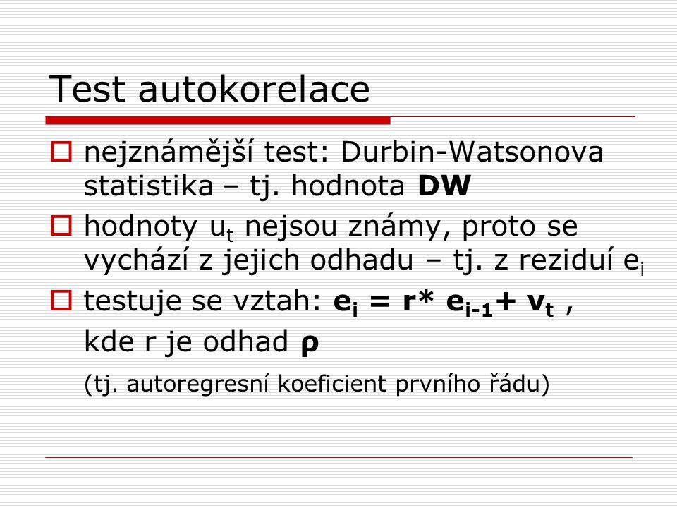 Test autokorelace  nejznámější test: Durbin-Watsonova statistika – tj. hodnota DW  hodnoty u t nejsou známy, proto se vychází z jejich odhadu – tj.