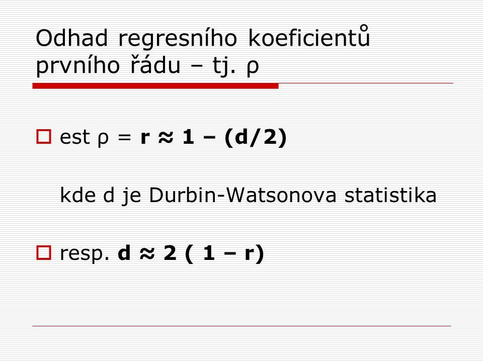 Odhad regresního koeficientů prvního řádu – tj. ρ  est ρ = r ≈ 1 – (d/2) kde d je Durbin-Watsonova statistika  resp. d ≈ 2 ( 1 – r)