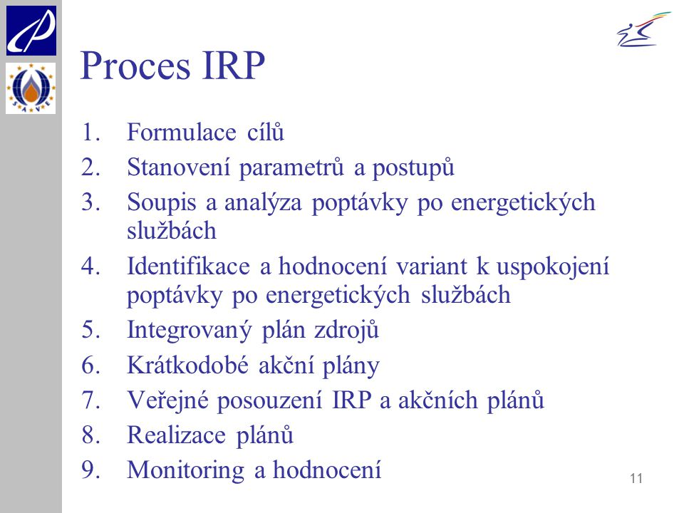 11 Proces IRP 1.Formulace cílů 2.Stanovení parametrů a postupů 3.Soupis a analýza poptávky po energetických službách 4.Identifikace a hodnocení varian