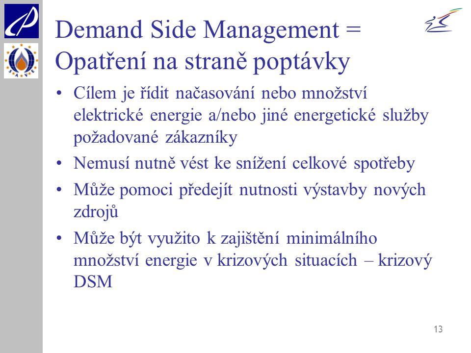13 Demand Side Management = Opatření na straně poptávky Cílem je řídit načasování nebo množství elektrické energie a/nebo jiné energetické služby poža