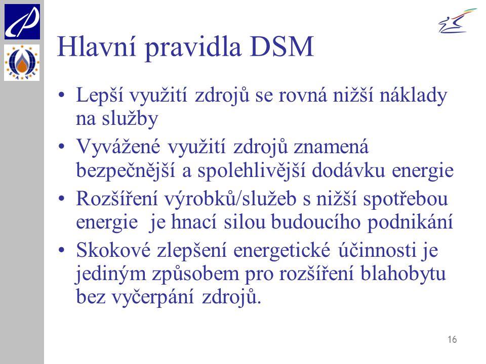 16 Hlavní pravidla DSM Lepší využití zdrojů se rovná nižší náklady na služby Vyvážené využití zdrojů znamená bezpečnější a spolehlivější dodávku energ