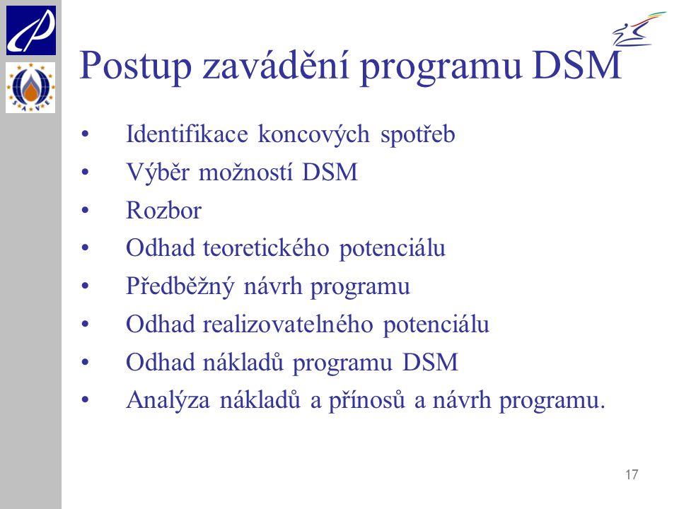 17 Postup zavádění programu DSM Identifikace koncových spotřeb Výběr možností DSM Rozbor Odhad teoretického potenciálu Předběžný návrh programu Odhad