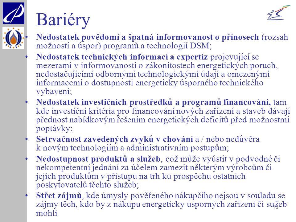 18 Bariéry Nedostatek povědomí a špatná informovanost o přínosech (rozsah možností a úspor) programů a technologií DSM; Nedostatek technických informa
