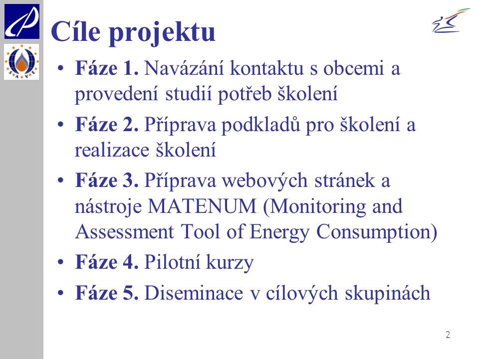 2 Cíle projektu Fáze 1. Navázání kontaktu s obcemi a provedení studií potřeb školení Fáze 2. Příprava podkladů pro školení a realizace školení Fáze 3.